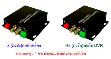 Fiber Optic Video Converter, Transmitter and Receiver, 2V1D (2 CH, 1 Data), FC Connector (4)