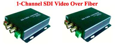 HD SDI Video Converter, 1Ch, 1 Return Data, Data Rate 1.5Gbps, LC Connecter, Tx and Rx(5)
