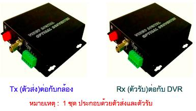 Fiber Optic Video Converter, Transmitter and Receiver, 1V1D (1 CH, 1 Data), FC Connector (7)