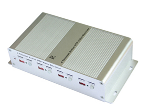 4Ch Active Video Transmitter (2)
